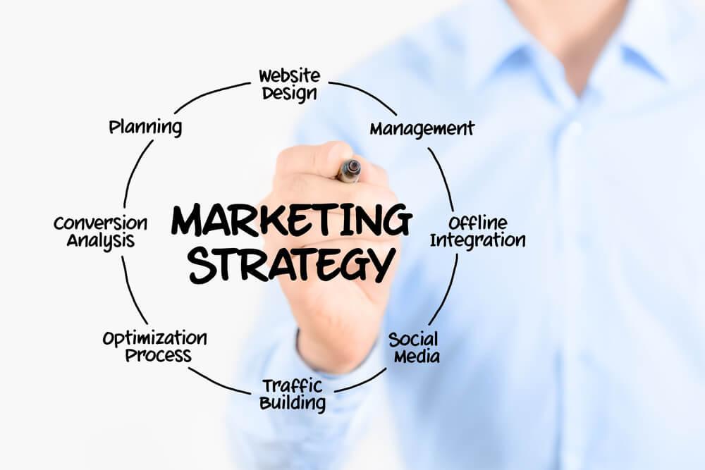 Independent venture Marketing Strategy